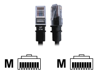 3P Design PatchSee RJ45 F/2