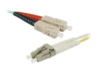 MCAD Réseau/Fibre Optique 391667