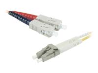 MCAD C�bles et connectiques/Fibre optique 391553