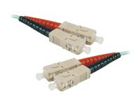 MCAD C�bles et connectiques/Fibre optique 391540