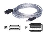 Dacomex Liaison USB et Firewire 151010