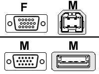 Belkin Accessoires Kvm et accessoires F3X1962-06