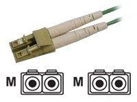 Fujitsu cable Fibre Channel - 5 m