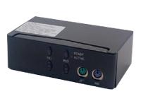 MCL Samar Switchs et Hubs CAS-263U