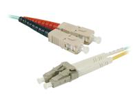 MCAD C�bles et connectiques/Fibre optique 391668