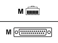 Cisco Options Cisco CAB-AUX-RJ45=