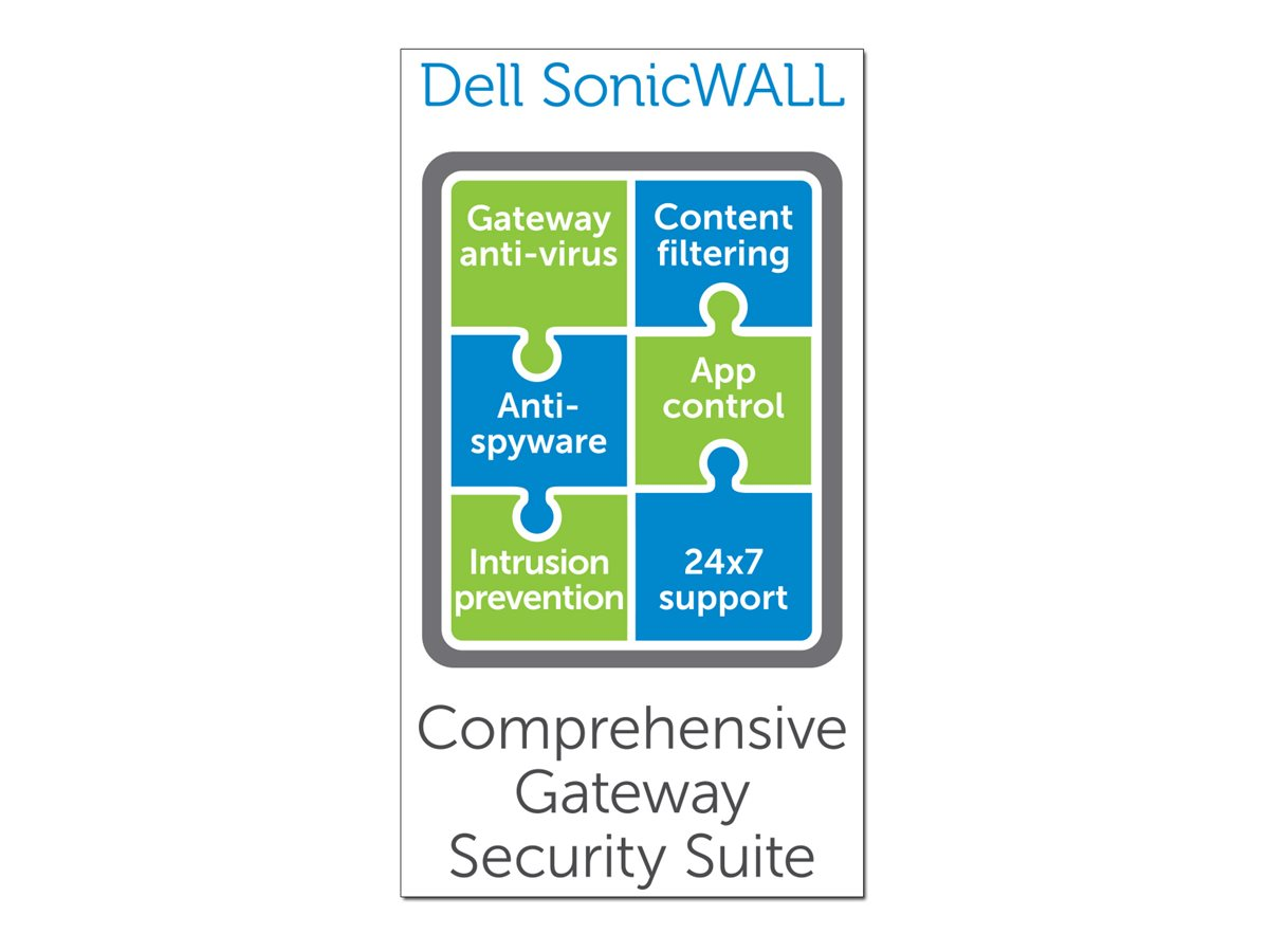 Download Comprehensive Gateway Security Suite Sonicwall