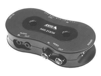 AXIS 213CM