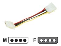 MCL Samar rallonge de câble d'alimentation - 20 cm