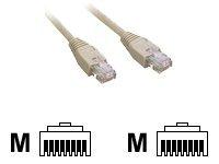 MCL Samar - Câble de réseau - RJ-45 (M) pour RJ-45 (M) - blindé - CAT 5e - disponible en différentes tailles