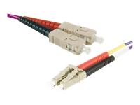 MCAD Câbles et connectiques/Fibre optique 391493