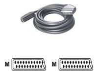 MCL Samar Câbles pour HDMI/DVI/VGA MC752-1.5M