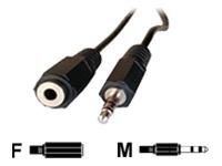 MCL Samar rallonge de câble audio - 2 m