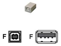 MCL Samar L'USB et FireWire USB-AF/BF