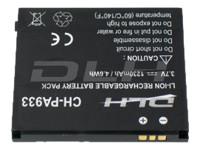 DLH Energy Batteries compatibles CH-PA933