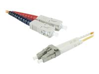 MCAD Câbles et connectiques/Fibre optique 392040