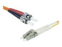 MCAD Câbles et connectiques/Fibre optique 391030