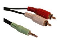 Sandberg câble audio - 2 m
