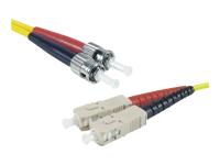 MCAD C�bles et connectiques/Fibre optique 392310
