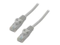 MCL Samar Cables et cordons réseaux UTP6-1M