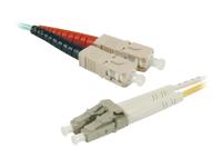 MCAD C�bles et connectiques/Fibre optique 391664