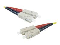 MCAD Câbles et connectiques/Fibre optique 392322