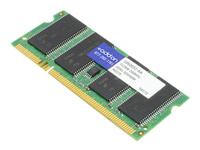 AddOn 512MB DDR-266MHz SODIMM for Lenovo 10K0032
