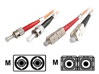 MCAD C�bles et connectiques/Fibre optique 390150