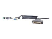 Belkin Omniview Entreprise F1D9400-15
