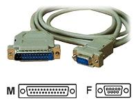 MCAD Câbles et connectiques/Cordons DB25 et DB9 137000