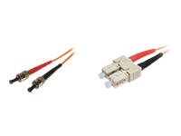 NGC Solutions/câblage fibre optique NGC4322