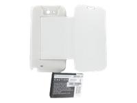 DLH Energy Batteries compatibles GS-PA1574