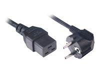 MCL Samar Câbles pour PC MC912-5M