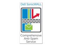 Dell SonicWALL Comprehensive Anti-Spam Service for NSA 250M Series