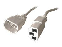 MCAD Electricité Onduleurs/Matériels électriques 808140