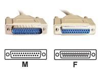 MCAD Câbles et connectiques/Cordons DB25 et DB9 123200