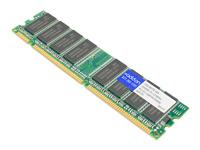 AddOn 256MB PC-133MHz UDIMM for IBM 33L3075