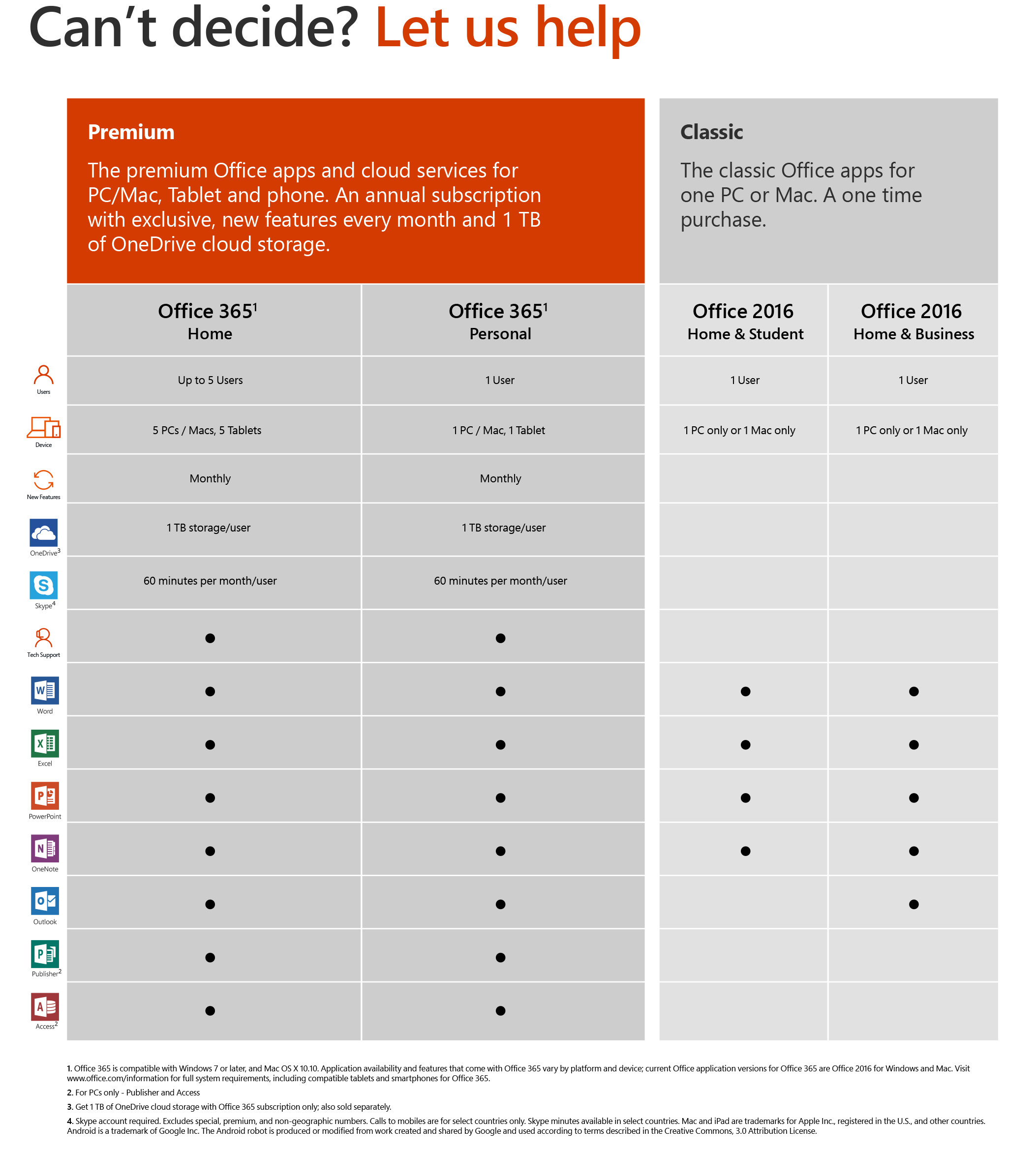 PCM | Microsoft, Office Home and Business 2016 - Box pack - 1 PC ...