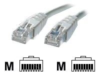 Roline - Patch cable