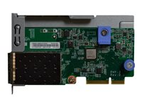 Lenovo ThinkSystem - Adaptateur réseau - LAN-on-motherboard (LOM) - 10 Gigabit SFP+ x 2 - pour ThinkAgile VX 1U Certified Node; ThinkSystem SR530; SR550; SR570; SR590; SR860; SR950