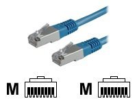 Rotronic Value - Patch-Kabel