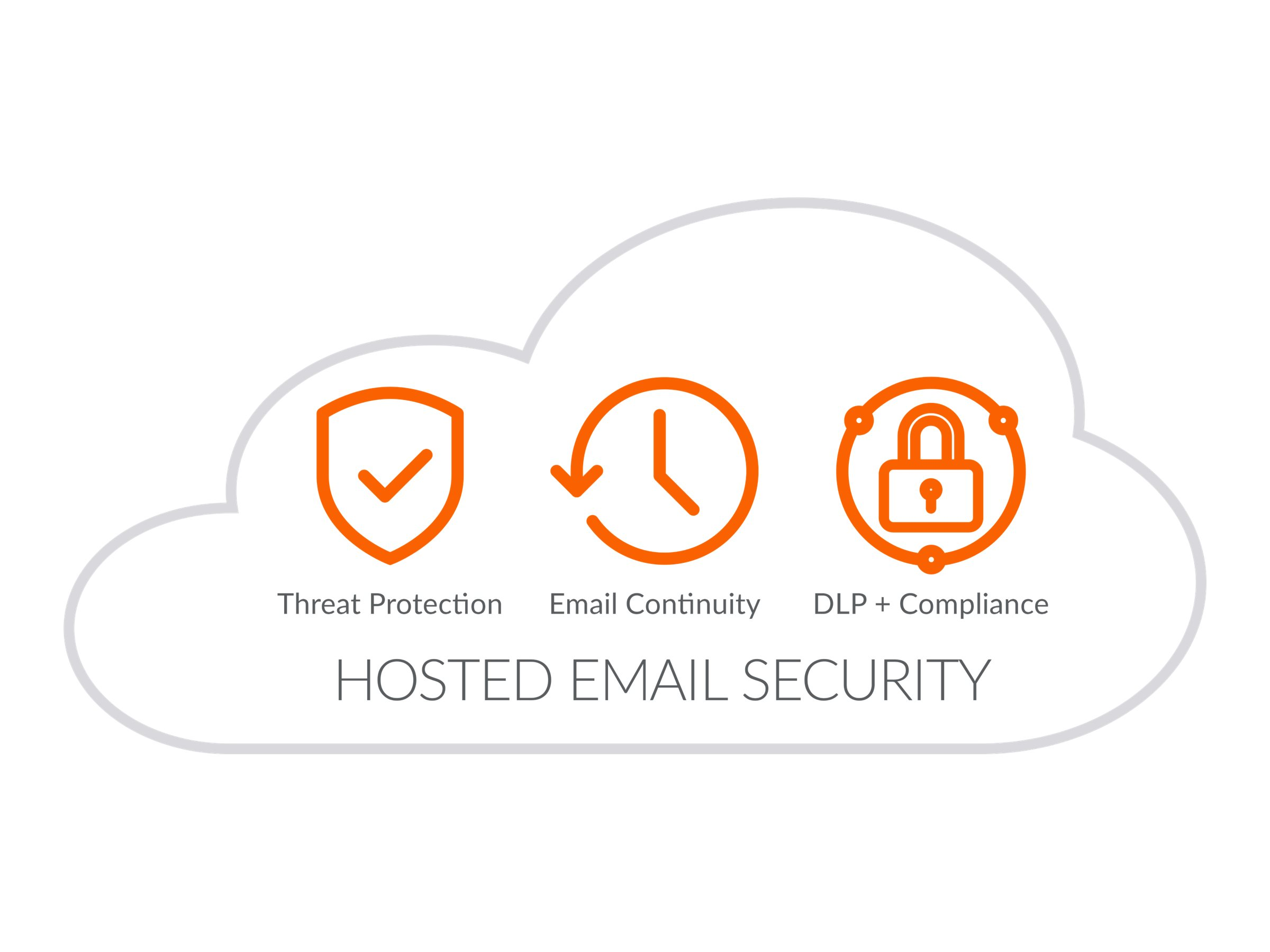 SonicWall Hosted Email Security - subscription license (3 years) + Dynamic Support 24X7 - 100 users