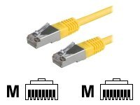 VALUE - Patch cable