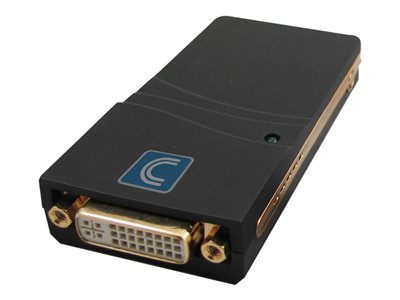 Comprehensive USB 2.0 to DVI/VGA/HDMI Converter External video adapter USB 2.0 DVI