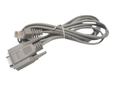 APC Simple Signaling serial cable