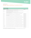 Aruba 303H Series Unified Hospitality Access Points Ordering Guide (English)