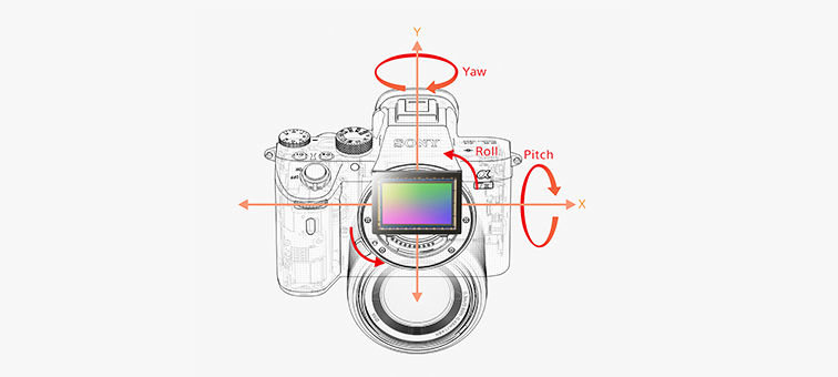 In-body 5-axis image stabilization with 5.0-stop<sup>18</sup> shutter speed advantage