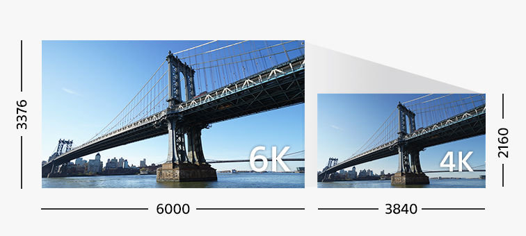 Clear, natural, realistic 4K movies<sup>2</sup>