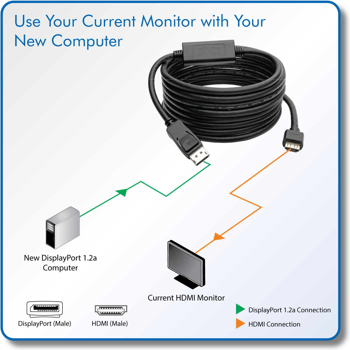 directly connect an hdmi monitor to a displayport 1 2a computer