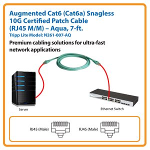 7 ft. Augmented Cat6 (Cat6a) Snagless 10G Certified Patch Cable (Aqua)